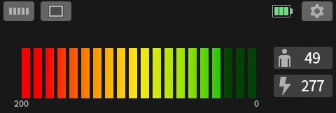 「イトー IM-2000」治療グラフ表示