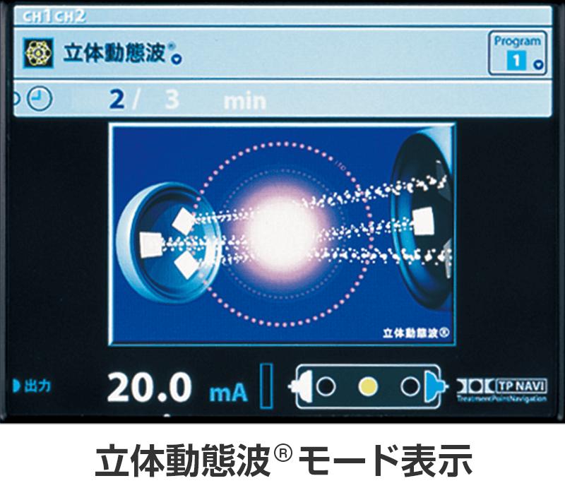 立体動態波<sup>®</sup>モード表示